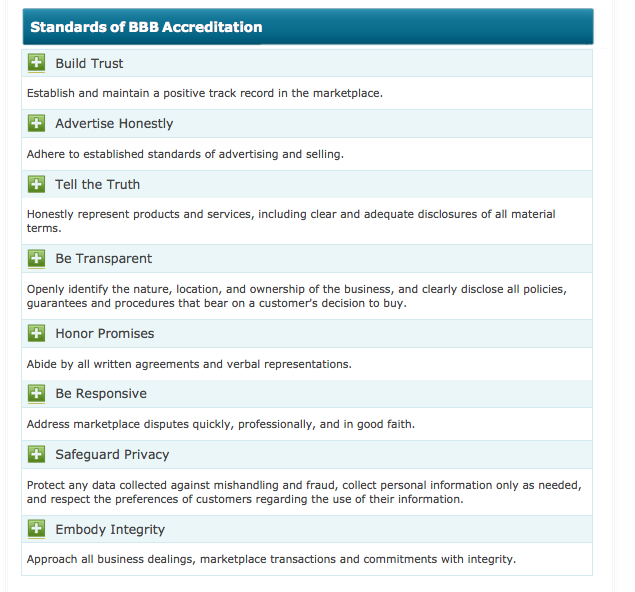 BBB-A+ Pool Company Standards